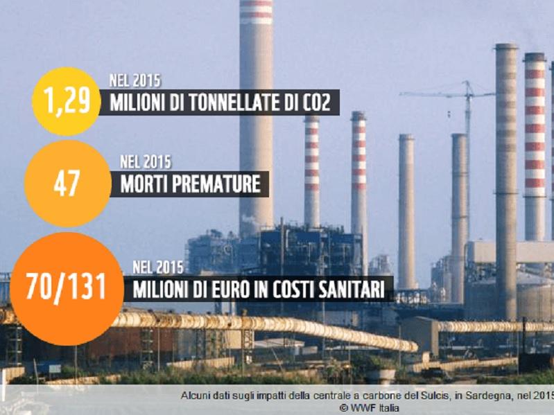 Sardegna contro lo stop delle centrali a carbone entro il 2025